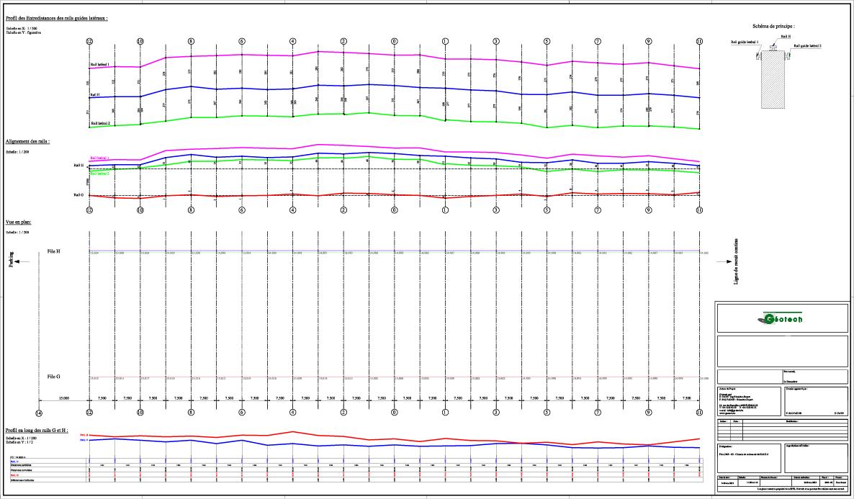 Contrôle de la géométrie des rails d'un chemin de roulement
