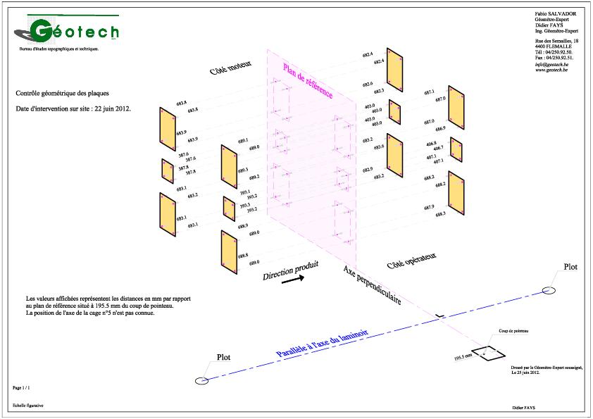 Contrôle géométrique d'une cage de laminoir